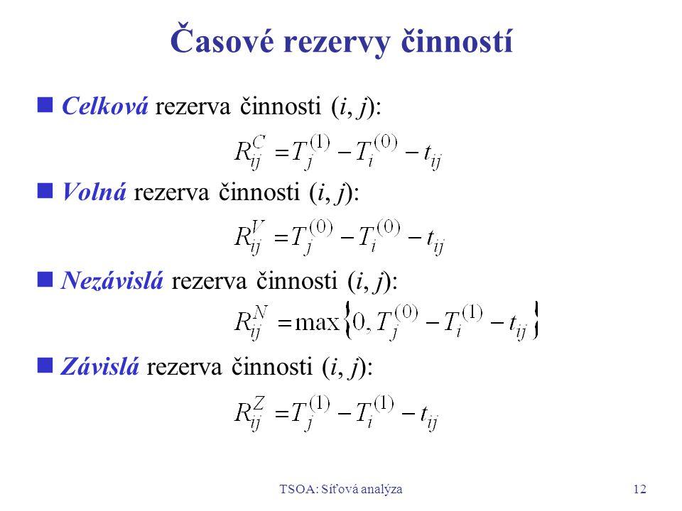 TSOA: Síťová analýza12 Časové rezervy činností Celková rezerva činnosti (i, j): Volná rezerva činnosti (i, j): Nezávislá rezerva činnosti (i, j): Závi