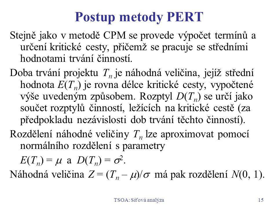 TSOA: Síťová analýza15 Postup metody PERT Stejně jako v metodě CPM se provede výpočet termínů a určení kritické cesty, přičemž se pracuje se středními