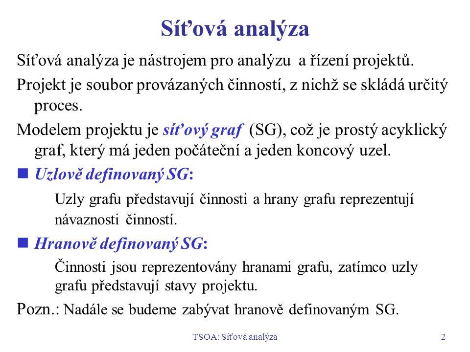 TSOA: Síťová analýza2 Síťová analýza Síťová analýza je nástrojem pro analýzu a řízení projektů. Projekt je soubor provázaných činností, z nichž se skl