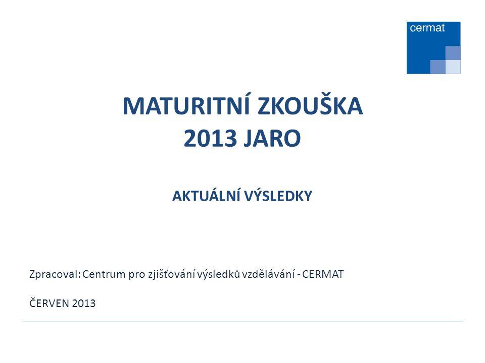 MATURITNÍ ZKOUŠKA 2013 JARO AKTUÁLNÍ VÝSLEDKY Zpracoval: Centrum pro zjišťování výsledků vzdělávání - CERMAT ČERVEN 2013