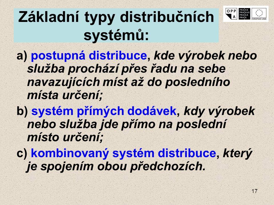 17 Základní typy distribučních systémů: a) postupná distribuce, kde výrobek nebo služba prochází přes řadu na sebe navazujících míst až do posledního