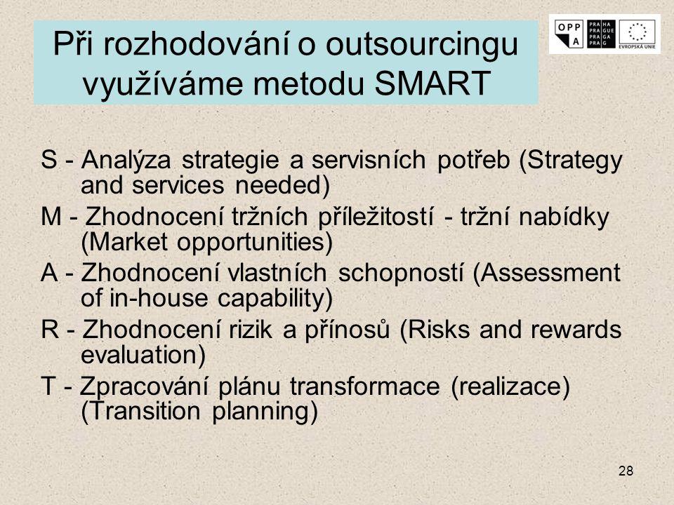 28 Při rozhodování o outsourcingu využíváme metodu SMART S - Analýza strategie a servisních potřeb (Strategy and services needed) M - Zhodnocení tržní