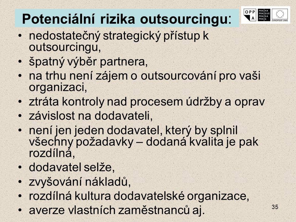 35 Potenciální rizika outsourcingu : nedostatečný strategický přístup k outsourcingu, špatný výběr partnera, na trhu není zájem o outsourcování pro va