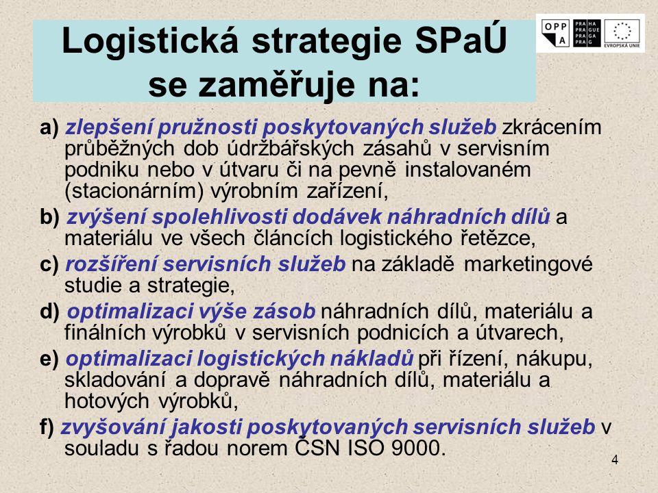 4 Logistická strategie SPaÚ se zaměřuje na: a) zlepšení pružnosti poskytovaných služeb zkrácením průběžných dob údržbářských zásahů v servisním podnik