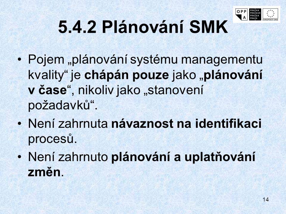 """14 5.4.2 Plánování SMK Pojem """"plánování systému managementu kvality"""" je chápán pouze jako """"plánování v čase"""", nikoliv jako """"stanovení požadavků"""". Není"""
