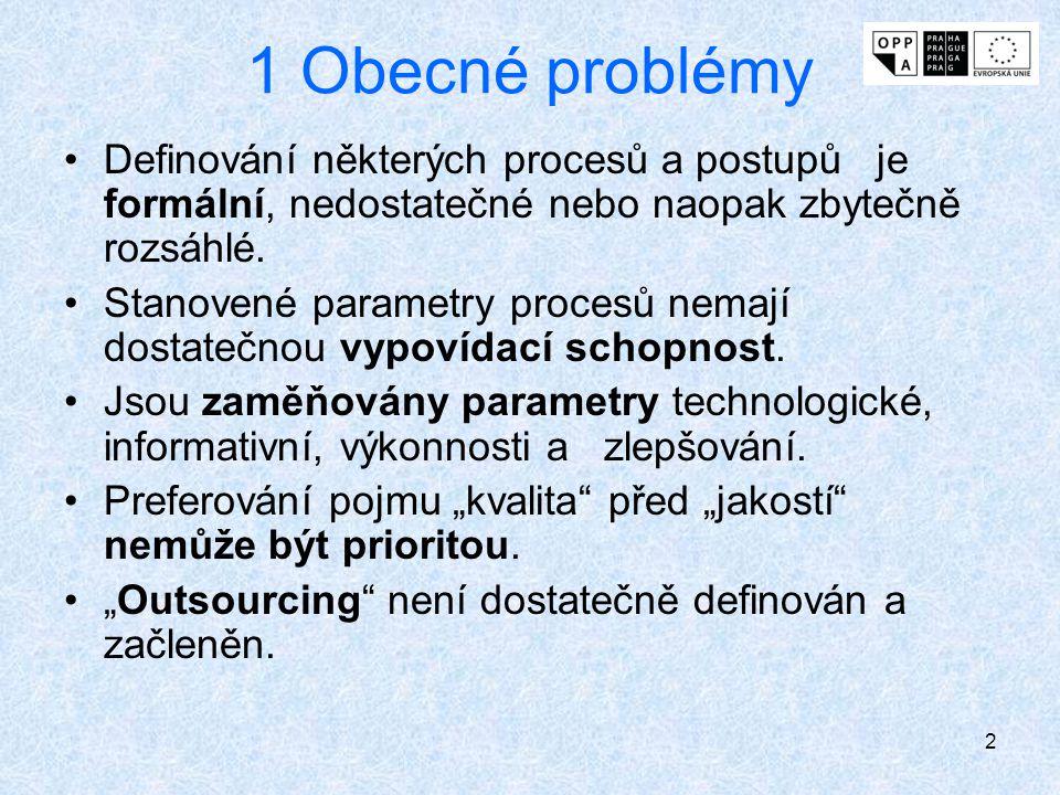 2 1 Obecné problémy Definování některých procesů a postupů je formální, nedostatečné nebo naopak zbytečně rozsáhlé. Stanovené parametry procesů nemají