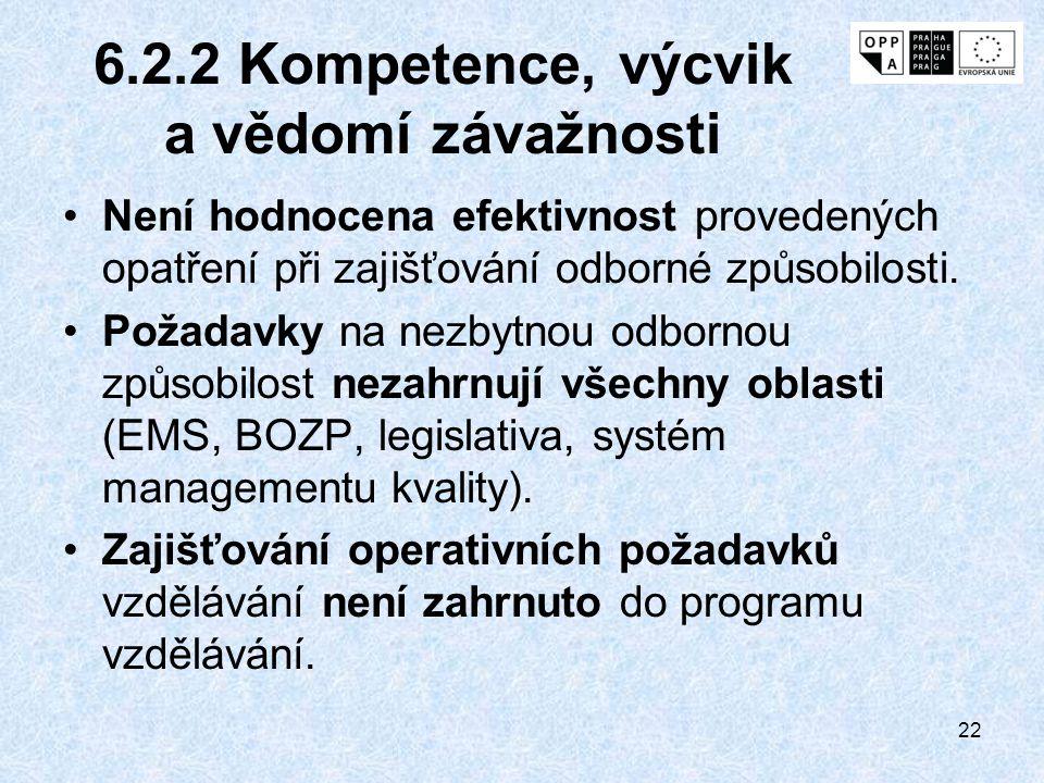 22 6.2.2 Kompetence, výcvik a vědomí závažnosti Není hodnocena efektivnost provedených opatření při zajišťování odborné způsobilosti. Požadavky na nez