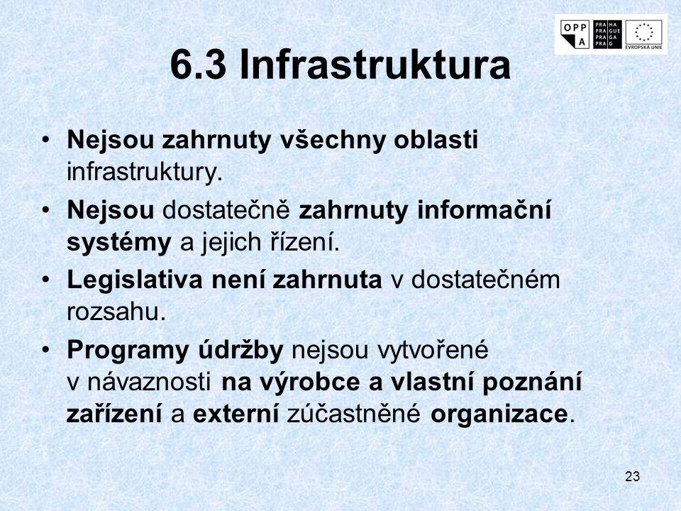 23 6.3 Infrastruktura Nejsou zahrnuty všechny oblasti infrastruktury. Nejsou dostatečně zahrnuty informační systémy a jejich řízení. Legislativa není