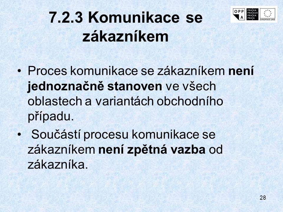 28 7.2.3 Komunikace se zákazníkem Proces komunikace se zákazníkem není jednoznačně stanoven ve všech oblastech a variantách obchodního případu. Součás