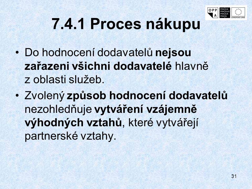31 7.4.1 Proces nákupu Do hodnocení dodavatelů nejsou zařazeni všichni dodavatelé hlavně z oblasti služeb. Zvolený způsob hodnocení dodavatelů nezohle