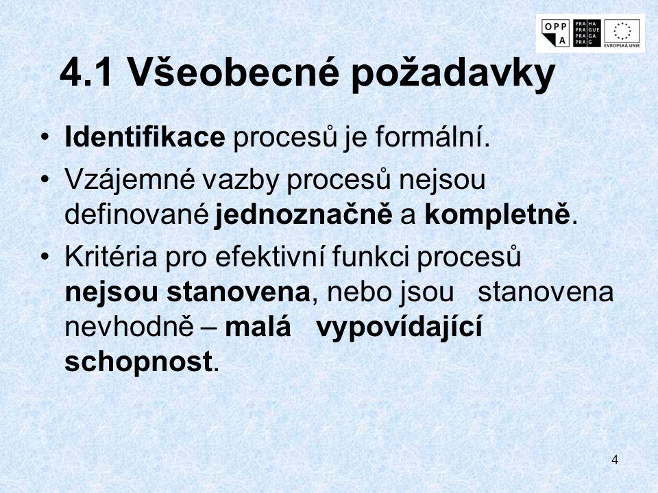 4 4.1 Všeobecné požadavky Identifikace procesů je formální. Vzájemné vazby procesů nejsou definované jednoznačně a kompletně. Kritéria pro efektivní f