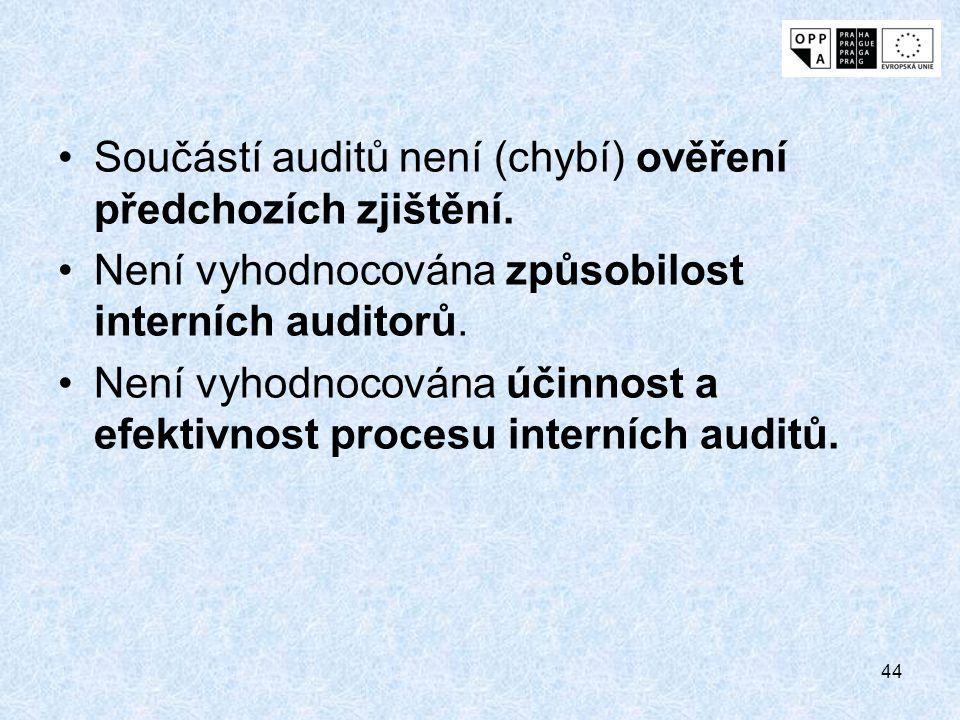 44 Součástí auditů není (chybí) ověření předchozích zjištění. Není vyhodnocována způsobilost interních auditorů. Není vyhodnocována účinnost a efektiv
