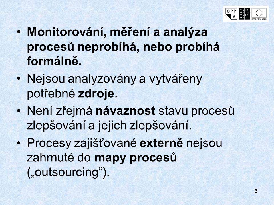 5 Monitorování, měření a analýza procesů neprobíhá, nebo probíhá formálně. Nejsou analyzovány a vytvářeny potřebné zdroje. Není zřejmá návaznost stavu