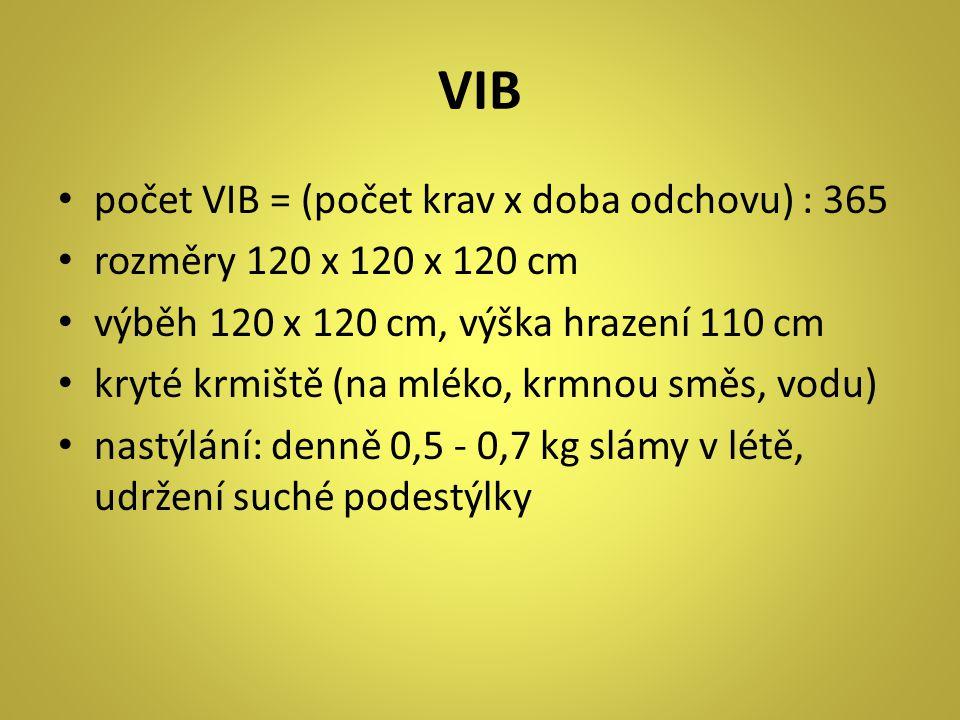 VIB počet VIB = (počet krav x doba odchovu) : 365 rozměry 120 x 120 x 120 cm výběh 120 x 120 cm, výška hrazení 110 cm kryté krmiště (na mléko, krmnou směs, vodu) nastýlání: denně 0,5 - 0,7 kg slámy v létě, udržení suché podestýlky