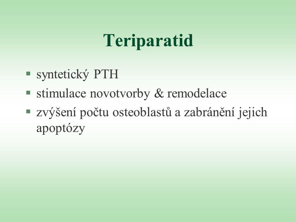 Teriparatid §syntetický PTH §stimulace novotvorby & remodelace §zvýšení počtu osteoblastů a zabránění jejich apoptózy