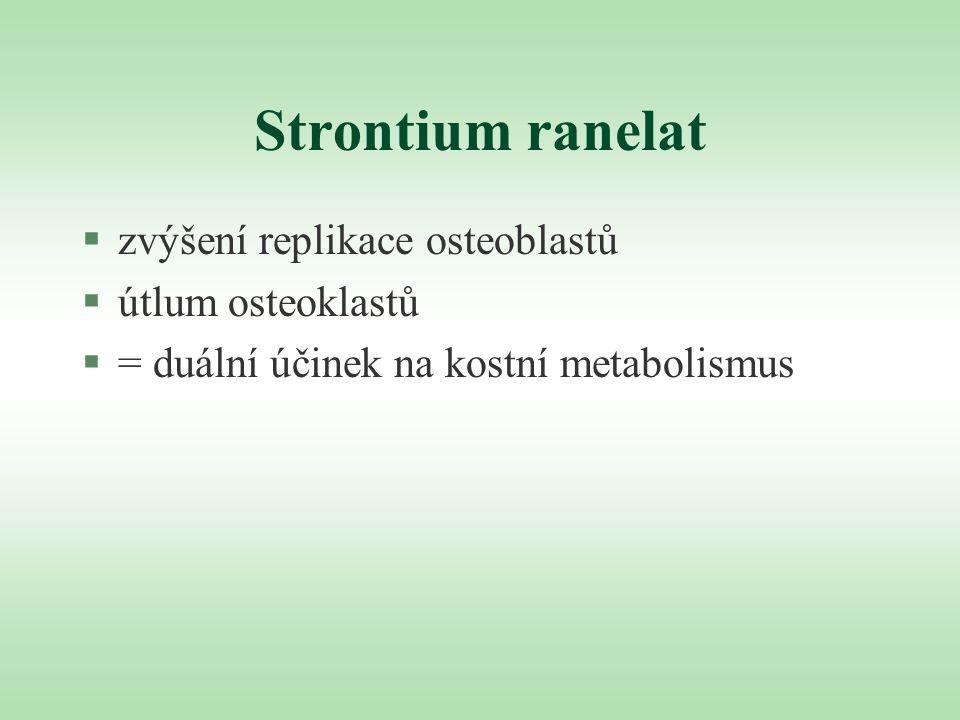 Strontium ranelat §zvýšení replikace osteoblastů §útlum osteoklastů §= duální účinek na kostní metabolismus