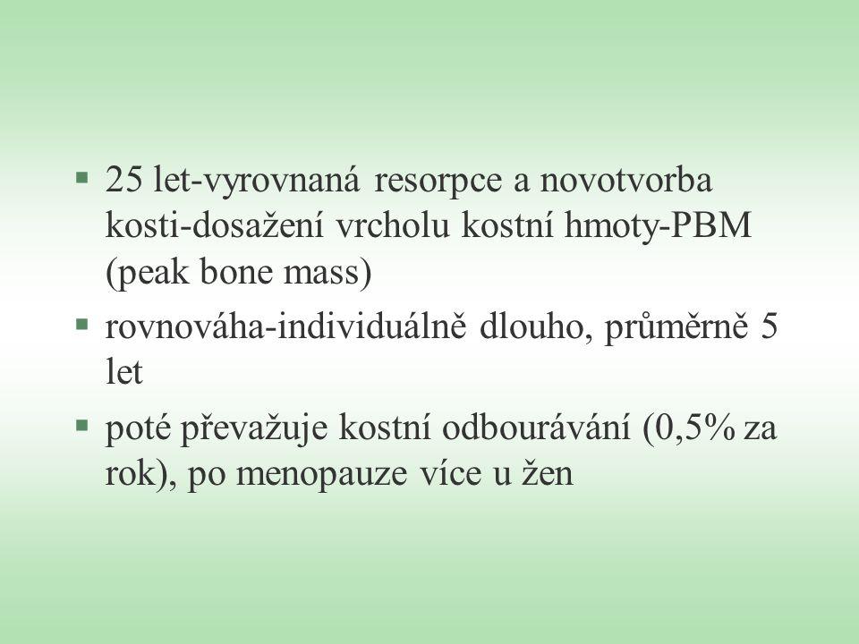 §25 let-vyrovnaná resorpce a novotvorba kosti-dosažení vrcholu kostní hmoty-PBM (peak bone mass) §rovnováha-individuálně dlouho, průměrně 5 let §poté