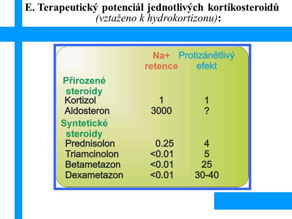 E. Terapeutický potenciál jednotlivých kortikosteroidů (vztaženo k hydrokortizonu):