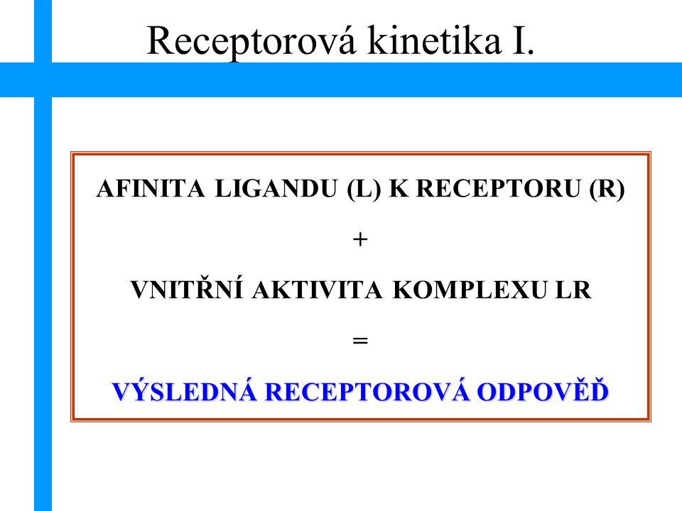 AFINITA LIGANDU (L) K RECEPTORU (R) + VNITŘNÍ AKTIVITA KOMPLEXU LR = VÝSLEDNÁ RECEPTOROVÁ ODPOVĚĎ Receptorová kinetika I.