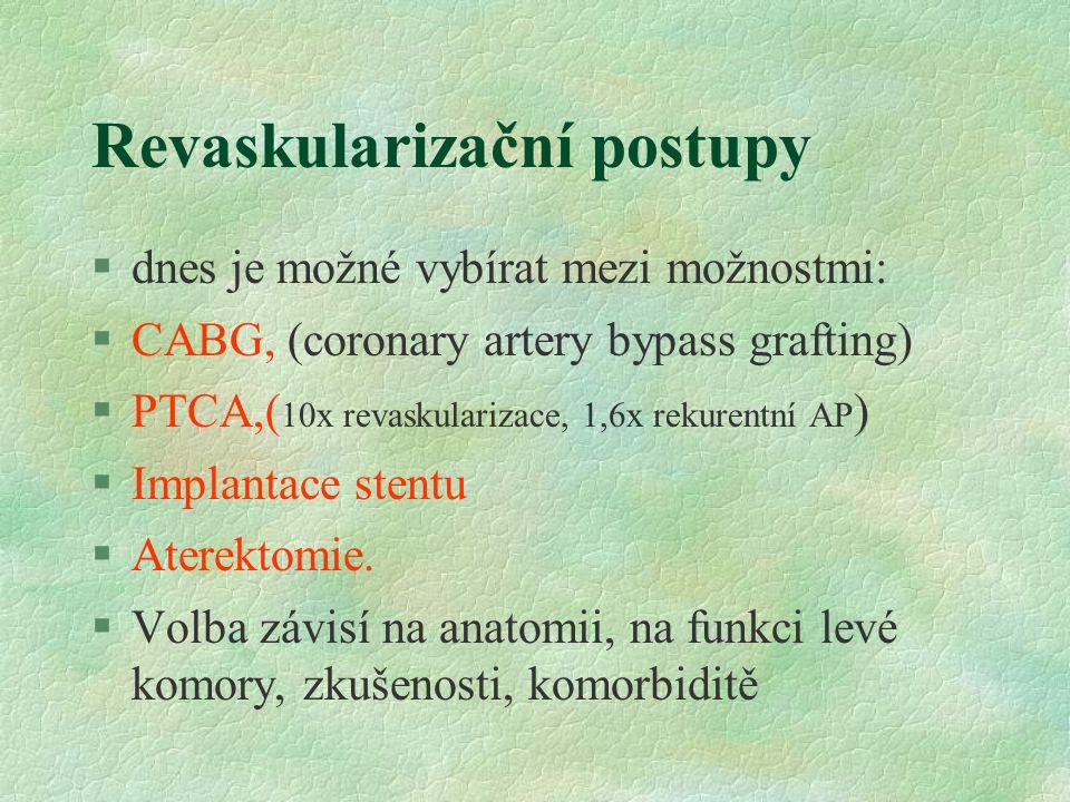 Revaskularizační postupy §dnes je možné vybírat mezi možnostmi: §CABG, (coronary artery bypass grafting) §PTCA,( 10x revaskularizace, 1,6x rekurentní AP ) §Implantace stentu §Aterektomie.