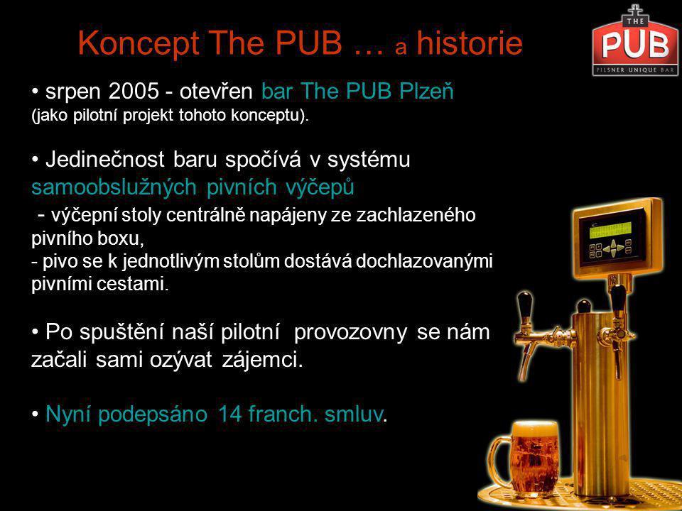 Koncept The PUB … a historie srpen 2005 - otevřen bar The PUB Plzeň (jako pilotní projekt tohoto konceptu).