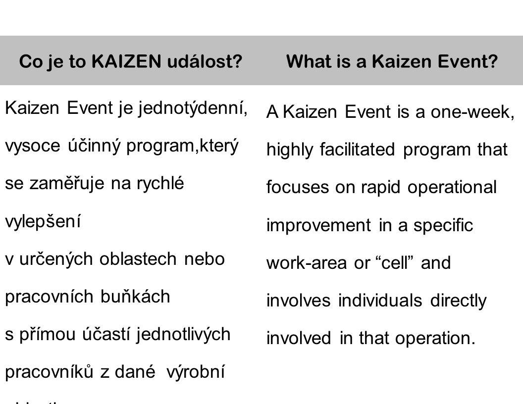 Kaizen Event je jednotýdenní, vysoce účinný program,který se zaměřuje na rychlé vylepšení v určených oblastech nebo pracovních buňkách s přímou účastí jednotlivých pracovníků z dané výrobní oblasti.