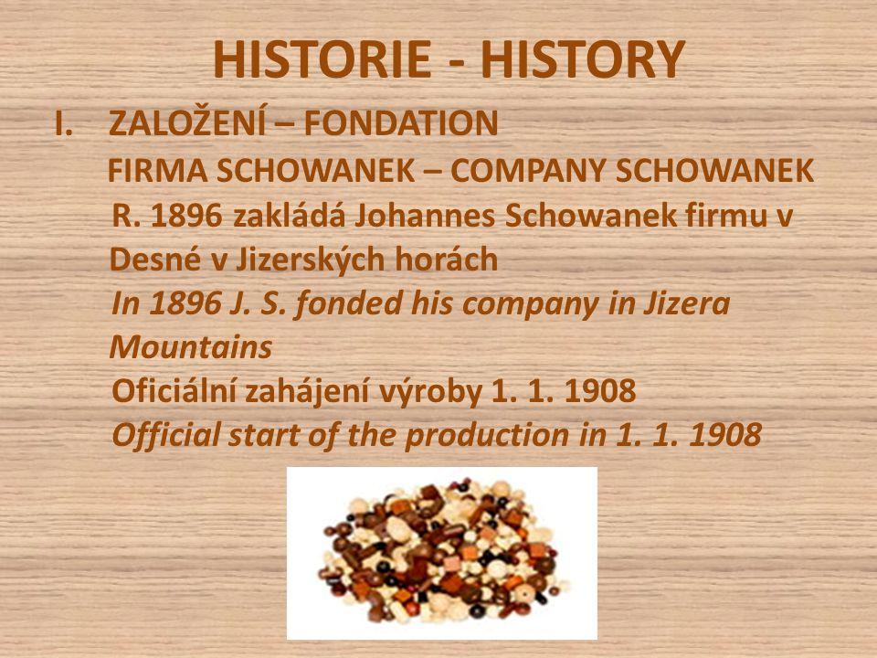 HISTORIE - HISTORY I.ZALOŽENÍ – FONDATION FIRMA SCHOWANEK – COMPANY SCHOWANEK R.