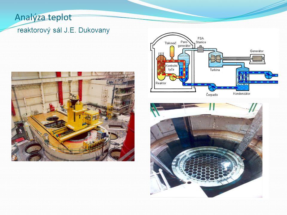Analýza teplot reaktorový sál J.E. Dukovany