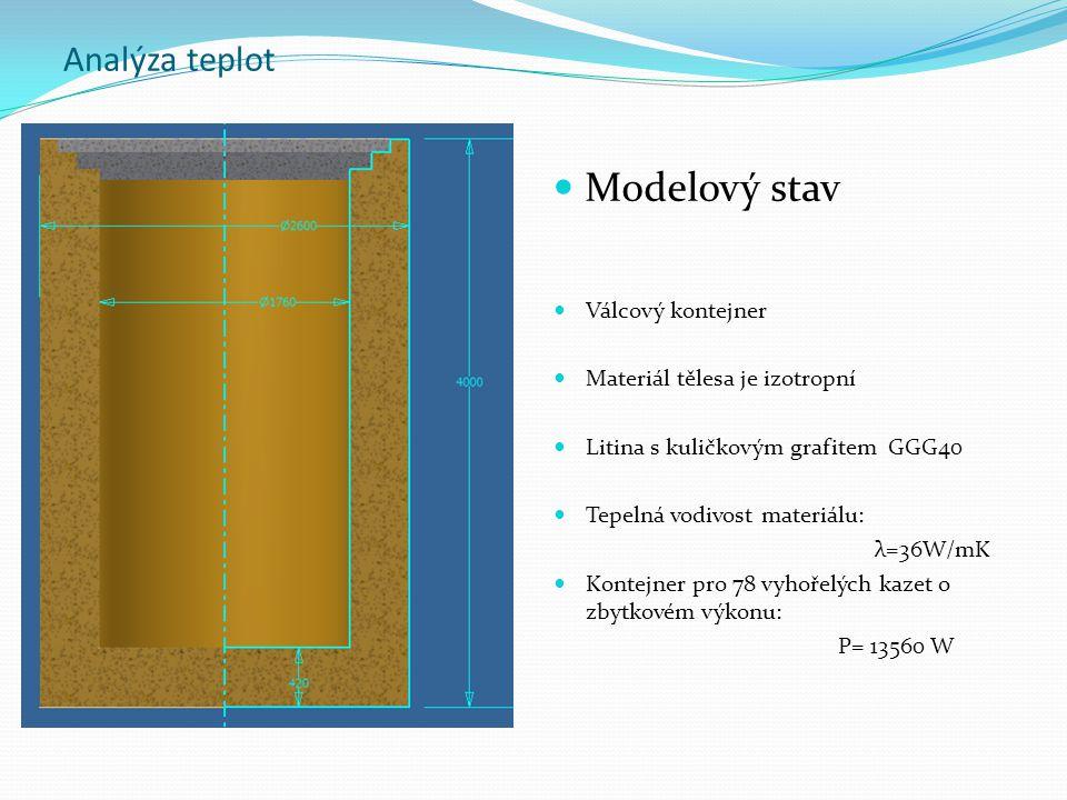 Analýza teplot Modelový stav Válcový kontejner Materiál tělesa je izotropní Litina s kuličkovým grafitem GGG40 Tepelná vodivost materiálu: λ=36W/mK Ko