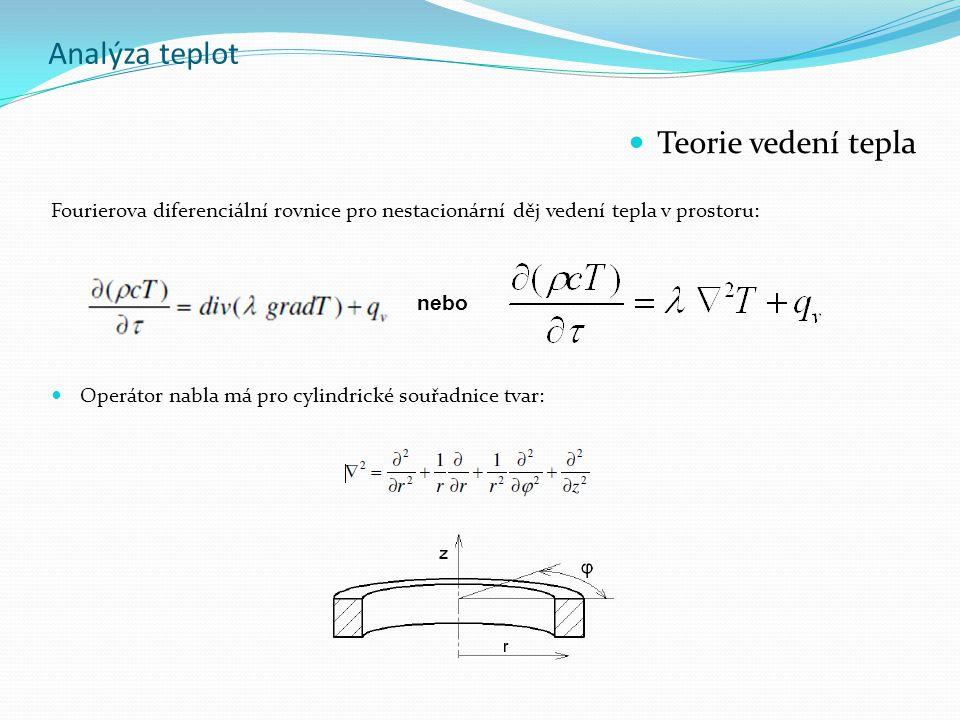 Analýza teplot Teorie vedení tepla Fourierova diferenciální rovnice pro nestacionární děj vedení tepla v prostoru: nebo Operátor nabla má pro cylindri
