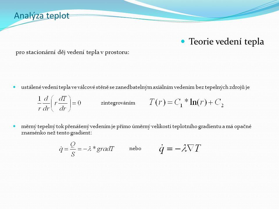 Analýza teplot Fourierova okrajová podmínka III. druhu Po úpravě pak pro
