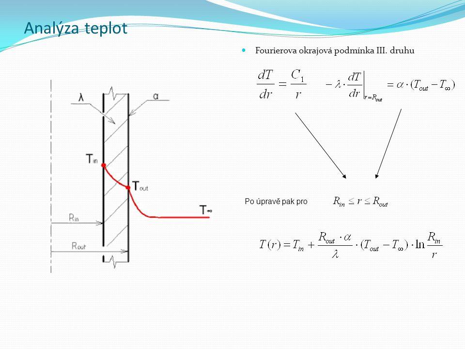 Analýza teplot Určení teploty na povrchu vychází z Newtonova vztahu pro přenos konvekcí kde Teplota vnější stěny pak bude Součinitel přestupu tepla α určujeme z Nusseltova kritéria