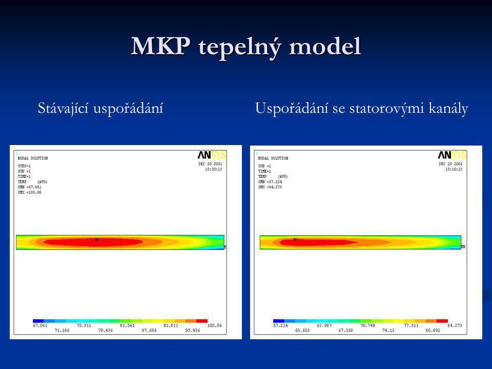 MKP tepelný model Stávající uspořádáníUspořádání se statorovými kanály