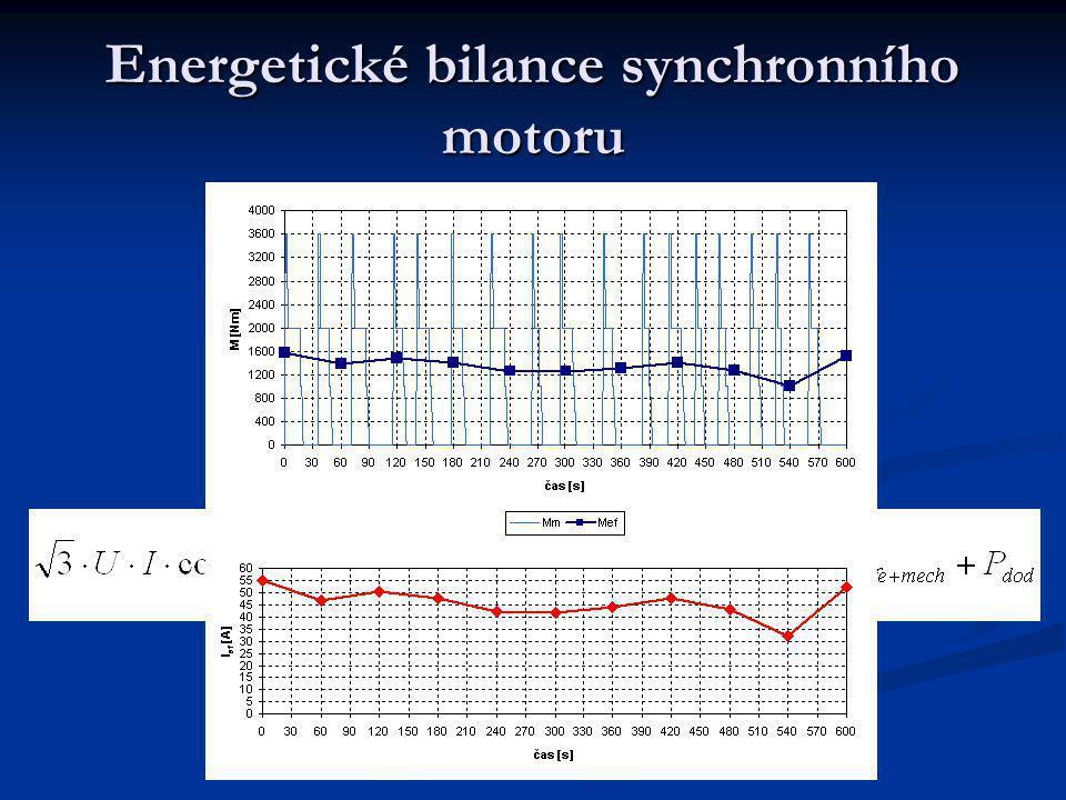 Energetické bilance synchronního motoru