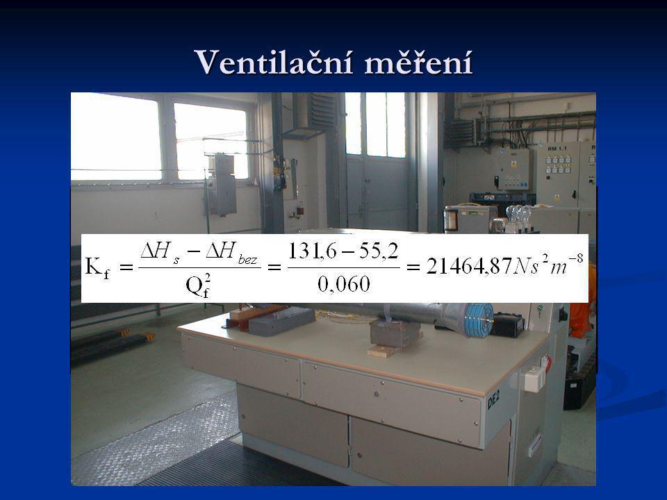 Ventilační měření Synchronní motor DD450 Otáčky rotoru [ot/min] celkové množství [m 3 /s] výstup 1 [m 3 /s] výstup 2 [m 3 /s] výstup 3 [m 3 /s] výstup