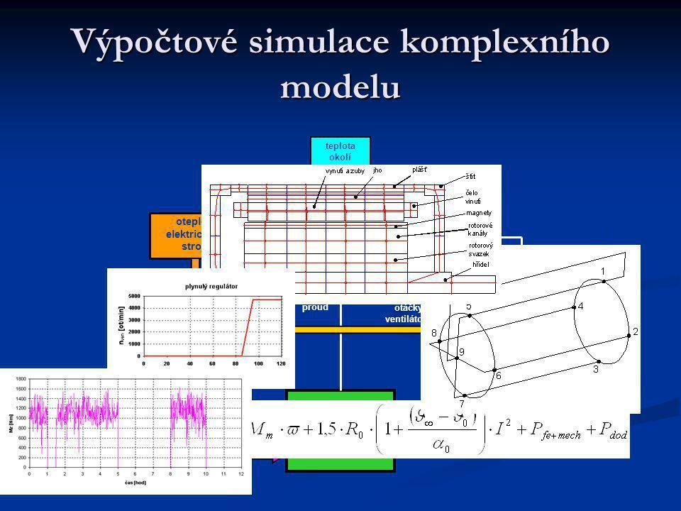 Výpočtové simulace komplexního modelu MODEL ELEKTRICKÉHO STROJE MODEL VENTILACE TEPELNÝ MODEL napájecí napětí zátěžný moment statorový proud otáčky elektrického stroje teplota okolí oteplení elektrického stroje průtočné množství regulátor otáček ventilátoru otáčky ventilátoru