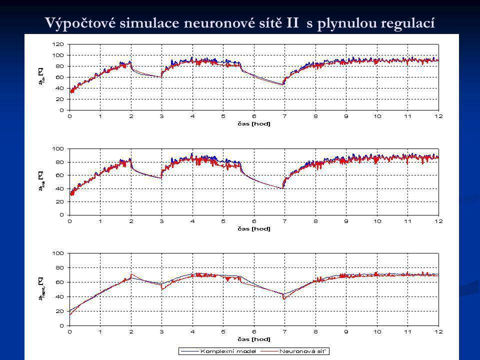 Výpočtové simulace neuronové sítě II s plynulou regulací