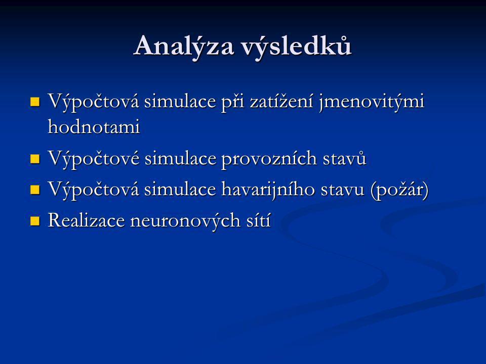 Analýza výsledků Výpočtová simulace při zatížení jmenovitými hodnotami Výpočtová simulace při zatížení jmenovitými hodnotami Výpočtové simulace provozních stavů Výpočtové simulace provozních stavů Výpočtová simulace havarijního stavu (požár) Výpočtová simulace havarijního stavu (požár) Realizace neuronových sítí Realizace neuronových sítí
