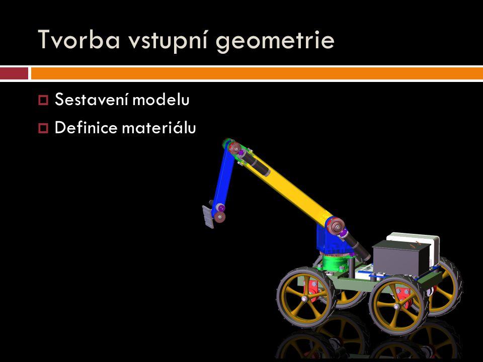 Tvorba vstupní geometrie  Sestavení modelu  Definice materiálu