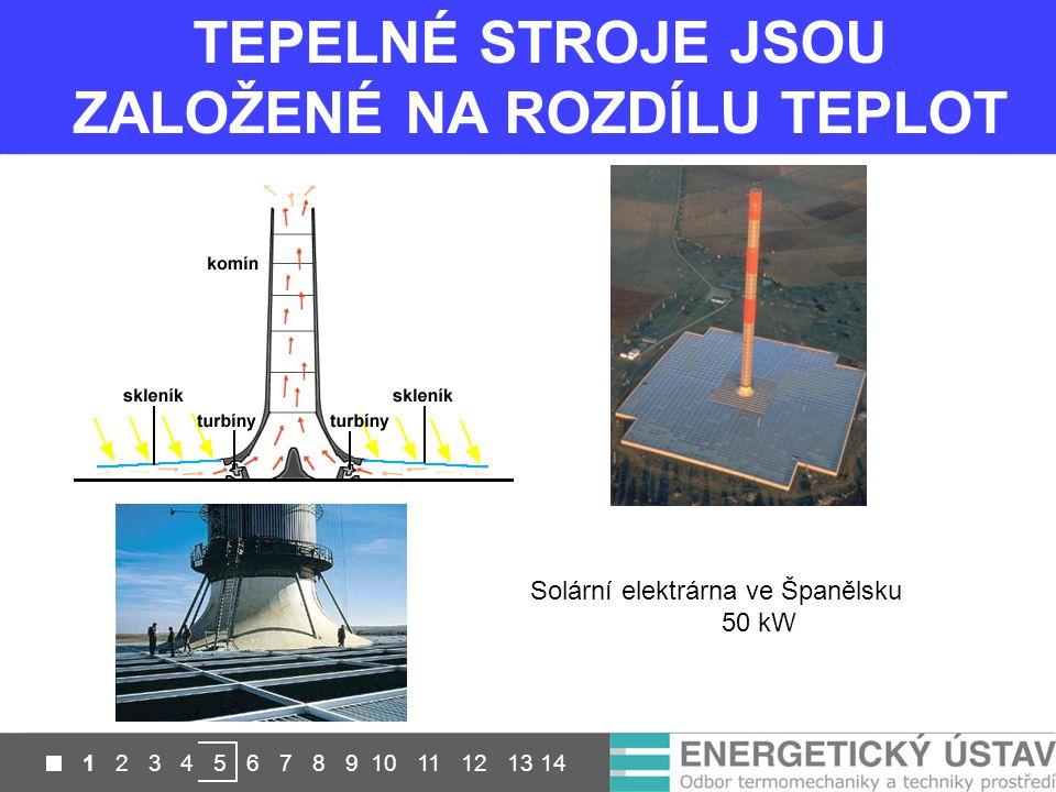 TEPELNÉ STROJE JSOU ZALOŽENÉ NA ROZDÍLU TEPLOT Solární elektrárna ve Španělsku 50 kW 1 2 3 4 5 6 7 8 9 10 11 12 13 14