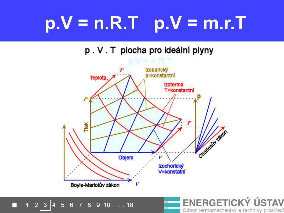 VLASTNOSTI IDEALNÍCH PLYNŮ 1-atomové plyny  = 1,67 2-atomové plyny  = 1,41 3-atomové plyny  = 1,30 Poissonova konstanta Mayerův vztah Výpočet plynové konstanty r Univerzální plynová konstantaJ.kmol -1.K -1 Pro vzduch (směs N 2 a O 2 ) r = 287,04 J.kg -1.K -1 PlynM [kg.kmol -1 ] H2H2 2 N2N2 28 O2O2 32 C12 CO 2 44 1 2 3 4 5 6 7 8 9 10...