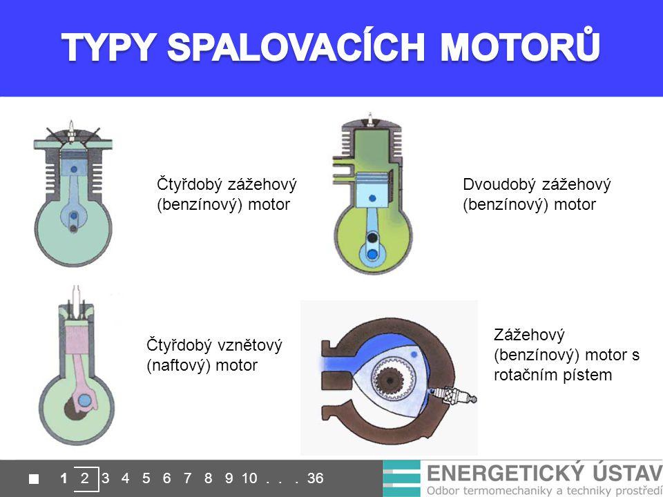 Čtyřdobý zážehový (benzínový) motor Dvoudobý zážehový (benzínový) motor Čtyřdobý vznětový (naftový) motor Zážehový (benzínový) motor s rotačním pístem 1 2 3 4 5 6 7 8 9 10...