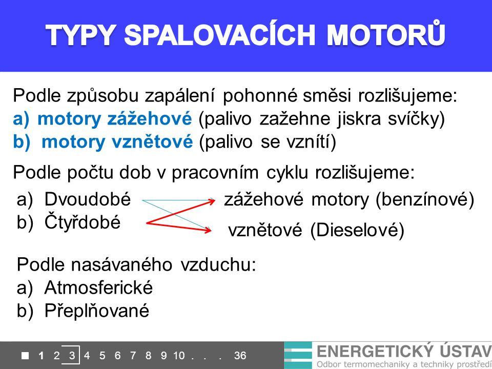 KontaktníBezkontaktní Podle způsobu zapálení pohonné směsi rozlišujeme: a)motory zážehové (palivo zažehne jiskra svíčky) b) motory vznětové (palivo se vznítí) zážehové motory (benzínové)a)Dvoudobé b)Čtyřdobé vznětové (Dieselové) Podle počtu dob v pracovním cyklu rozlišujeme: Podle nasávaného vzduchu: a)Atmosferické b)Přeplňované