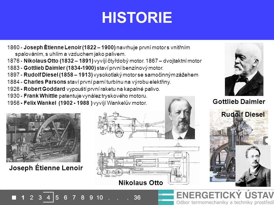 HISTORIE 1860 - Joseph Étienne Lenoir (1822 – 1900) navrhuje první motor s vnitřním spalováním, s uhlím a vzduchem jako palivem.
