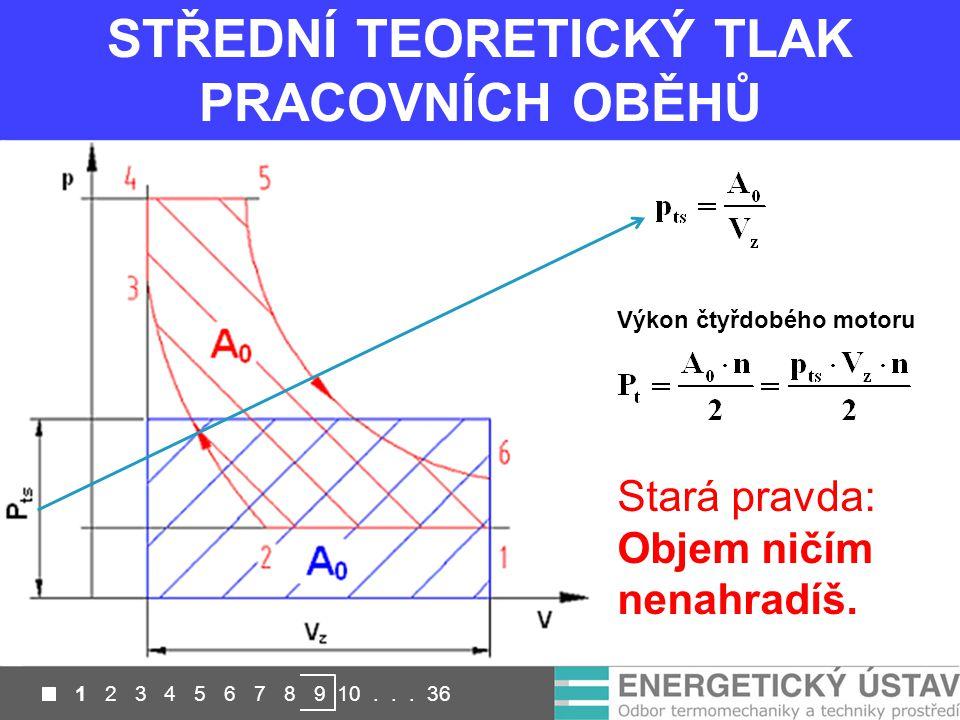 TERMICKÁ ÚČINNOST-DIESLOVA CYKLU kompresní poměr stupeň izobarického zvětšení objemu 1...