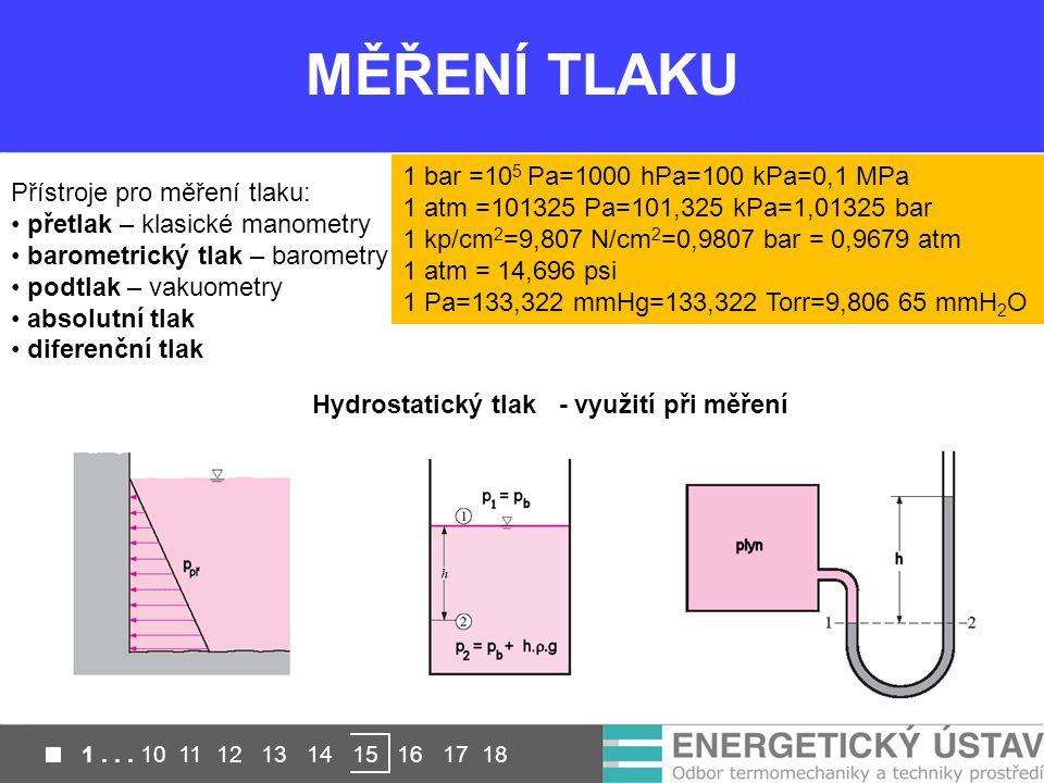 MĚŘENÍ TLAKU Přístroje pro měření tlaku: přetlak – klasické manometry barometrický tlak – barometry podtlak – vakuometry absolutní tlak diferenční tlak Hydrostatický tlak - využití při měření 1...