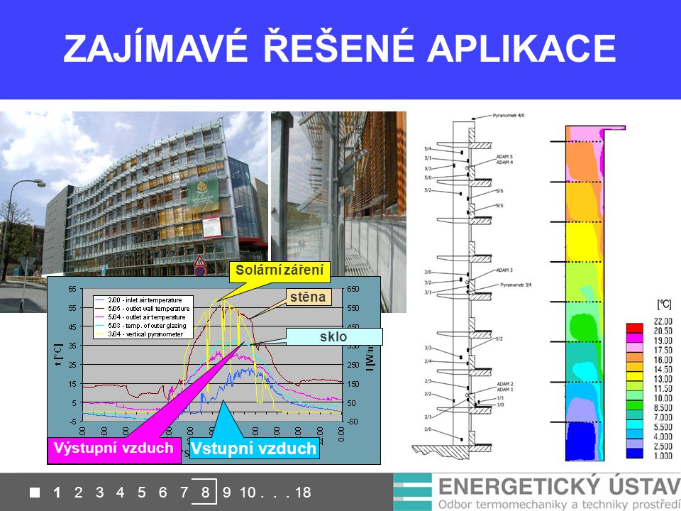 Solární záření stěna sklo Vstupní vzduch Výstupní vzduch ZAJÍMAVÉ ŘEŠENÉ APLIKACE 1 2 3 4 5 6 7 8 9 10... 18