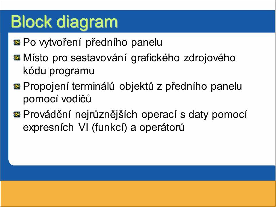 Block diagram Po vytvoření předního panelu Místo pro sestavování grafického zdrojového kódu programu Propojení terminálů objektů z předního panelu pom