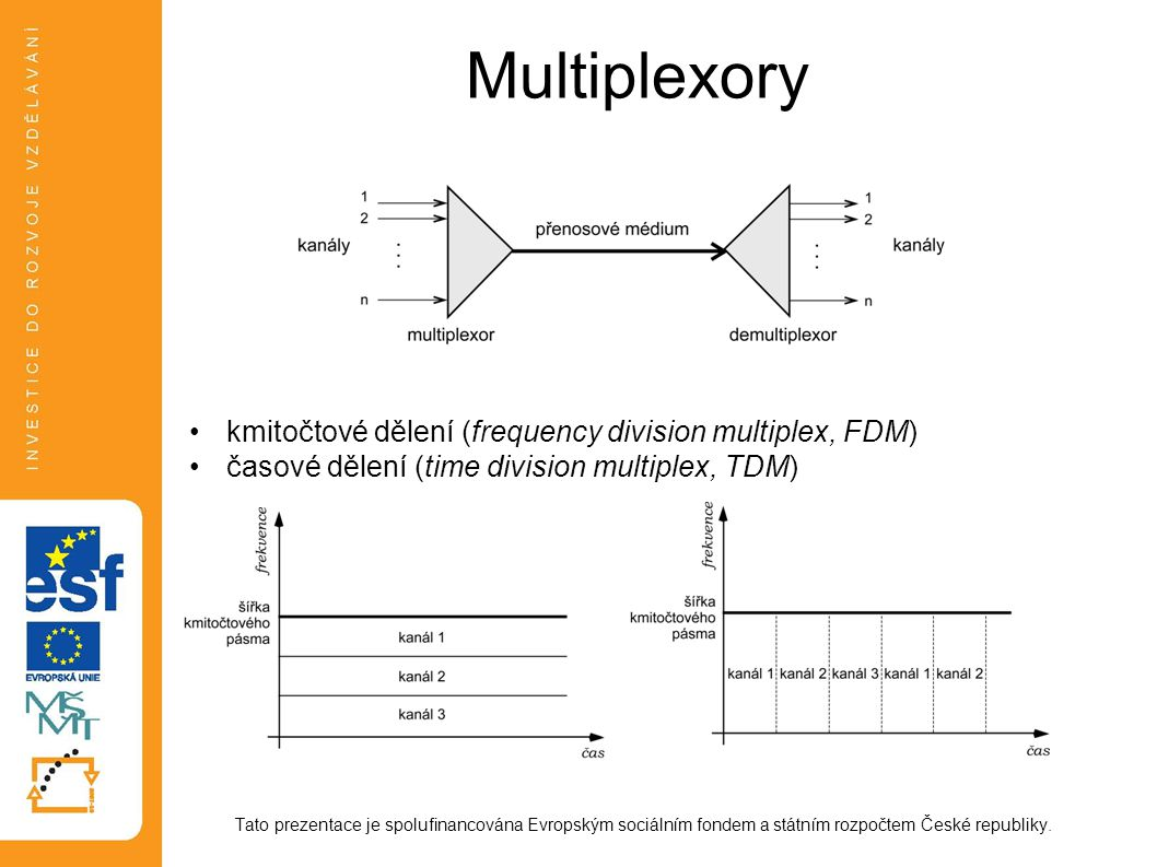 Multiplexory kmitočtové dělení (frequency division multiplex, FDM) časové dělení (time division multiplex, TDM) Tato prezentace je spolufinancována Evropským sociálním fondem a státním rozpočtem České republiky.