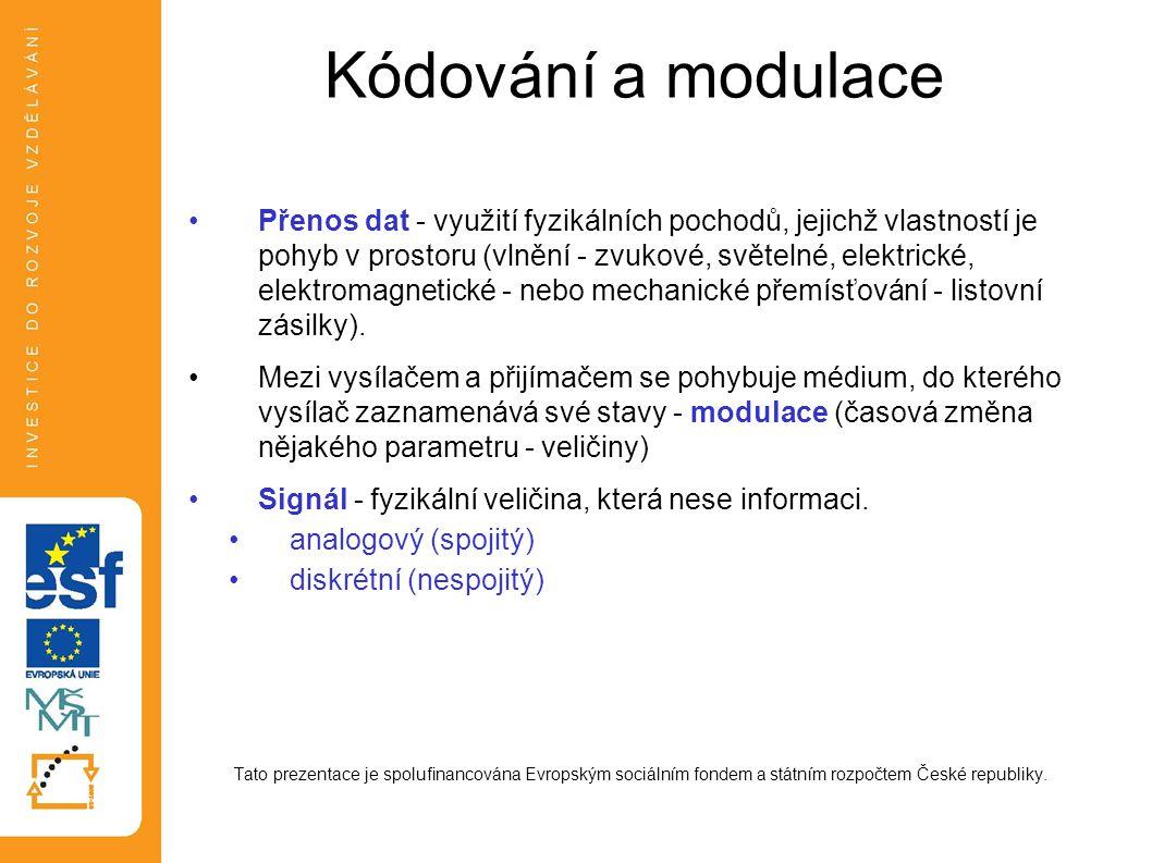 Kódování a modulace Přenos dat - využití fyzikálních pochodů, jejichž vlastností je pohyb v prostoru (vlnění - zvukové, světelné, elektrické, elektromagnetické - nebo mechanické přemísťování - listovní zásilky).